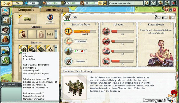 Warstory Europe interfaccia