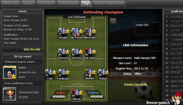 Formazione Championship Manager Online