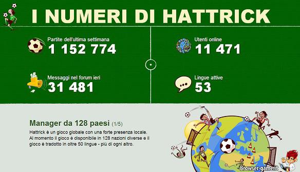 numeri di Hattrick
