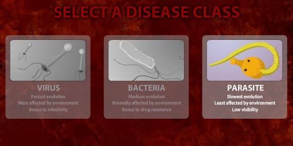 Pandemic 2: stermina l'umanità con una potente malattia