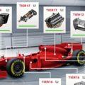 3 giochi manageriali di Formula 1 in italiano (2017)